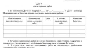 Примерная форма акта сдачи-приемки выполненных работ по государственному контракту