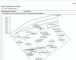 Кадастровый план территории кадастрового квартала. Форма N В.3Т