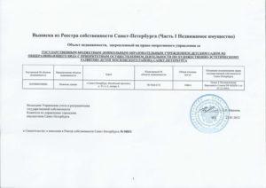 Выписка из реестра федерального имущества