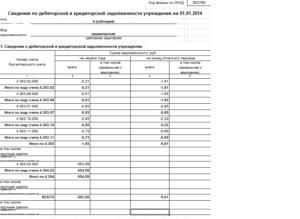 Сведения о просроченной кредиторской и дебиторской задолженности организаций. Форма N 1-СКД (срочная)