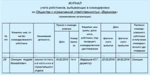 Журнал учета приказов о командировании работников (примерная форма)