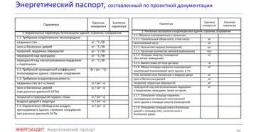 Техническое задание на проведение энергетического обследования школы ВОУО ДО г. Москвы с разработкой энергетического паспорта, рекомендаций и технических решений по рациональному использованию энергии (образец)