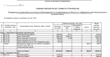 Сводный сметный расчет стоимости строительства (капитального ремонта) (образец 1)