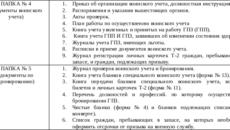 Книга по учету бланков специального воинского учета. Форма N 13