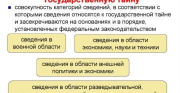 Заключение об осведомленности сотрудника в сведениях, составляющих государственную тайну, и возможности выезда за границу