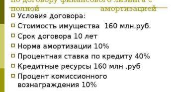 Расчет лизинговых платежей по договору финансового лизинга с полной амортизацией (пример)