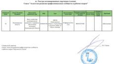 Выписка из реестра паевых инвестиционных фондов