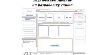 Техническое задание на разработку сайта (приложение к договору на создание веб-сайта)