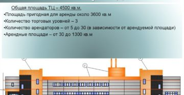 Технический паспорт здания (строения)