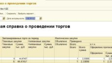 Отчет о проведении торгов по закупке оборудования