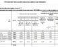 Предложение о цене единицы услуги (структура расчета цены контракта) (приложение к расчету цены государственного контракта)