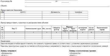 Перечень оказываемых услуг (приложение к договору возмездного оказания услуг)