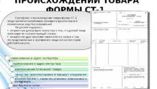 Сертификат о происхождении товара. Форма N СТ-1
