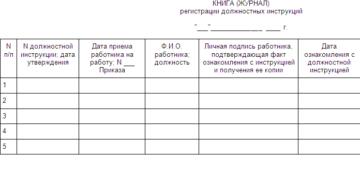 Книга (журнал) регистрации должностных инструкций