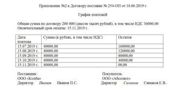 График платежей по оплате товара в рассрочку (приложение к договору поставки строительных материалов)