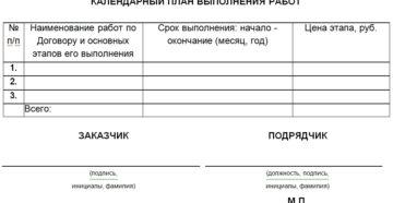 Задание заказчика подрядчику на изготовление готовой продукции с использованием предоставленного заказчиком сырья (приложение к договору подряда на выполнение работ)